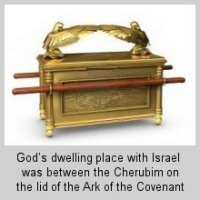 arkofcovenant